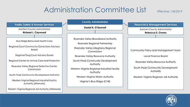 Administrative Committee List